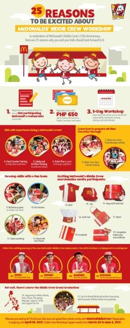 McDonalds Kiddie Crew Infographic_Final.jpg